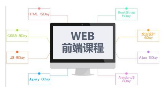 北京web前端培训班课程