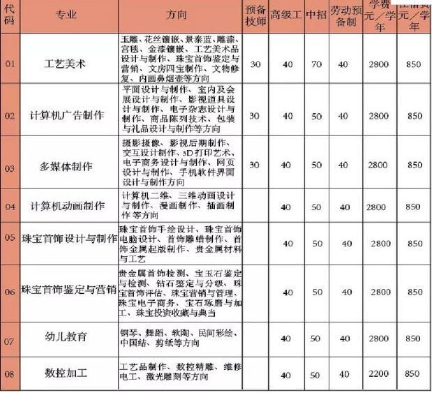 北京工美高级技校招生简章招生专业一览表