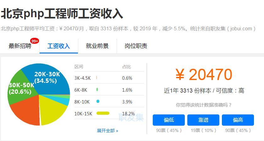 一线城市php工程师平均工资(以北京为例):